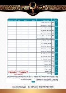 لیست قیمت بیلبوردهای 3✗ 5 اصفهان